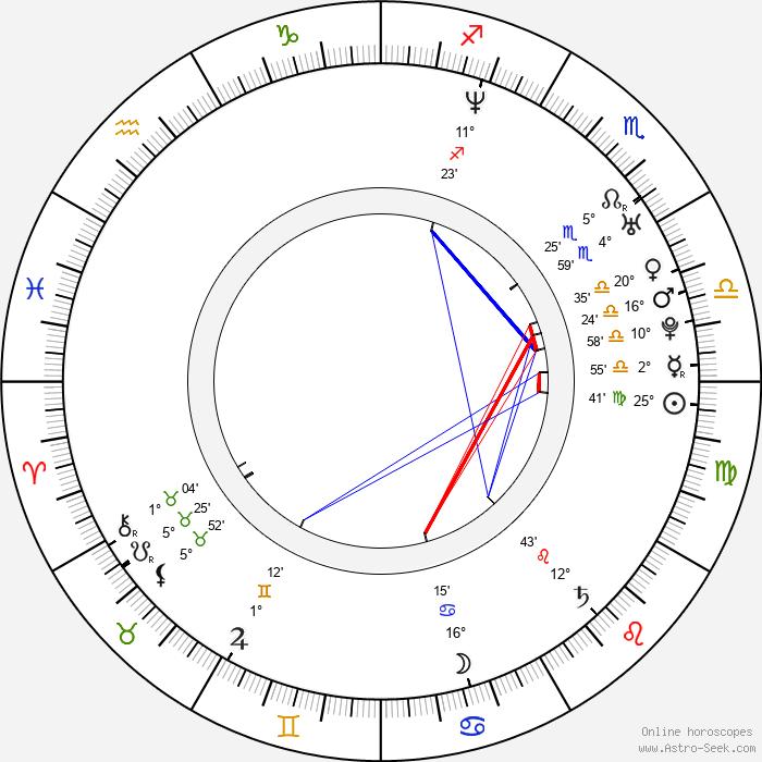 Jalil Lespert - Birth horoscope chart