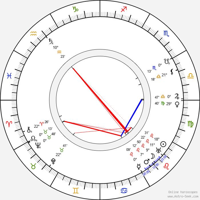 Jalmari Finne - Birth horoscope chart