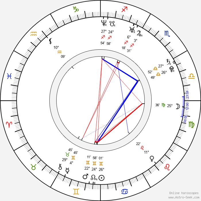 Jamal Mixon - Birth horoscope chart