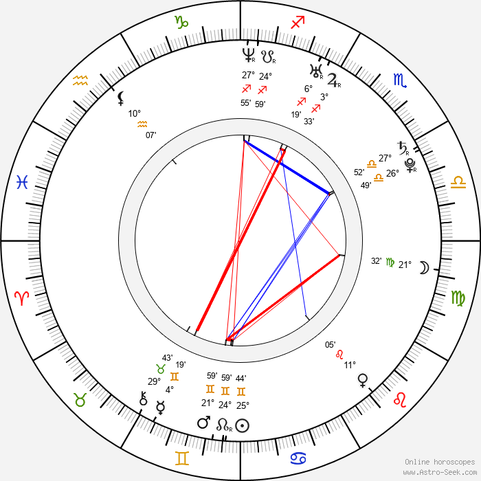 Jamal Mixon - Birth horoscope chart
