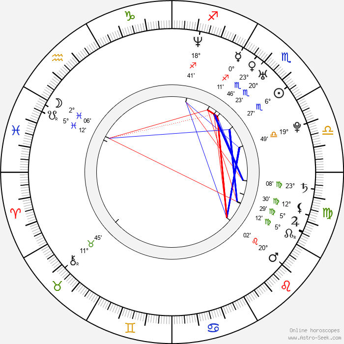 James A. Woods - Birth horoscope chart