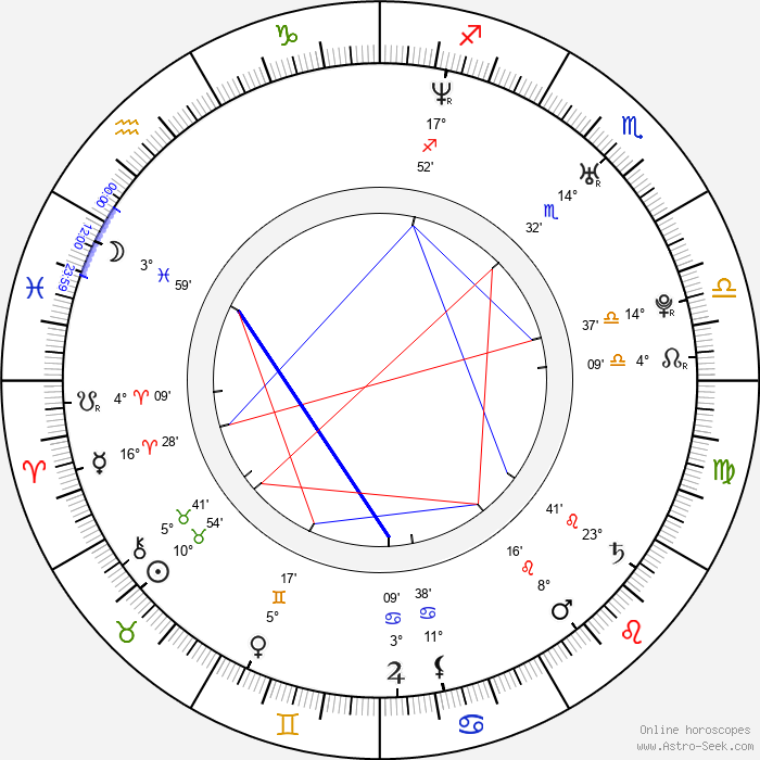 James Badge Dale - Birth horoscope chart