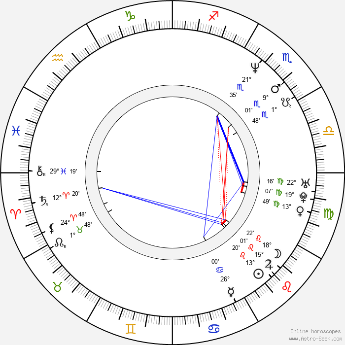 James Bickert - Birth horoscope chart