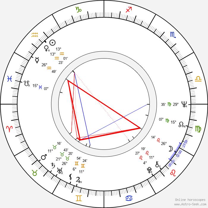 James Blood Ulmer - Birth horoscope chart