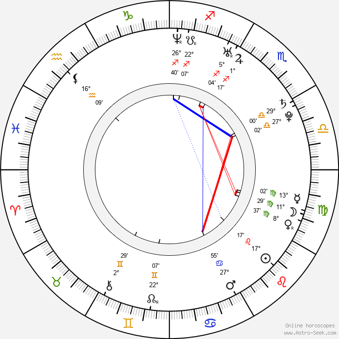 James Burkhammer - Birth horoscope chart