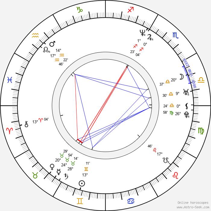 James Callis - Birth horoscope chart