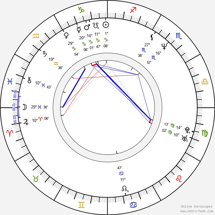 James D. Weston II - Birth horoscope chart