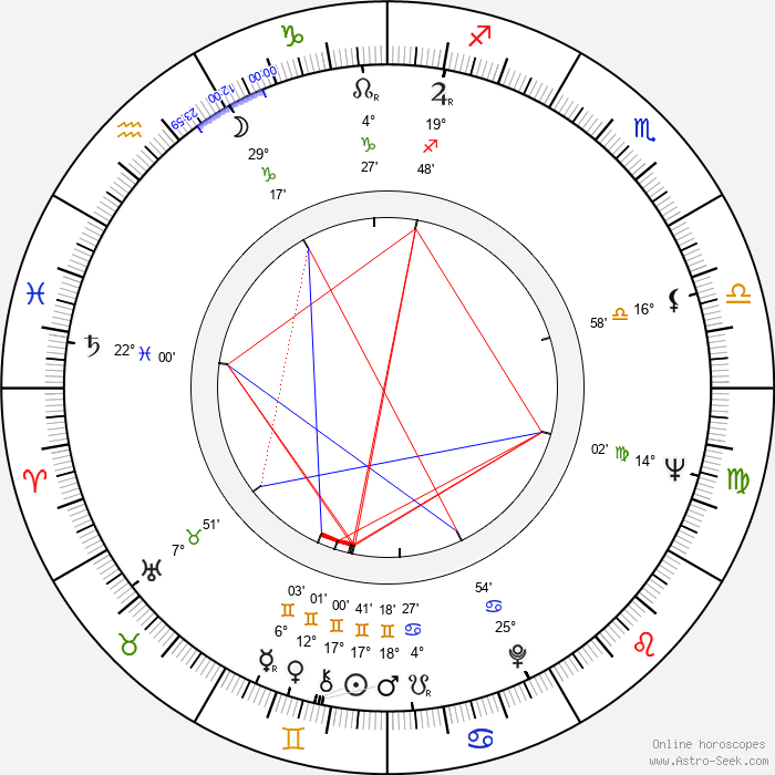 James Darren - Birth horoscope chart