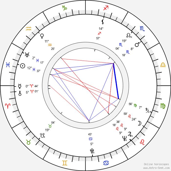 James Doohan - Birth horoscope chart