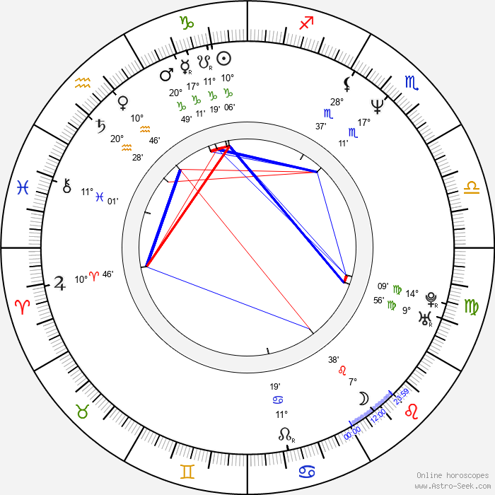 James Dreyfus - Birth horoscope chart