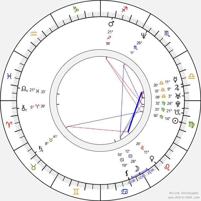 James Euringer - Birth horoscope chart