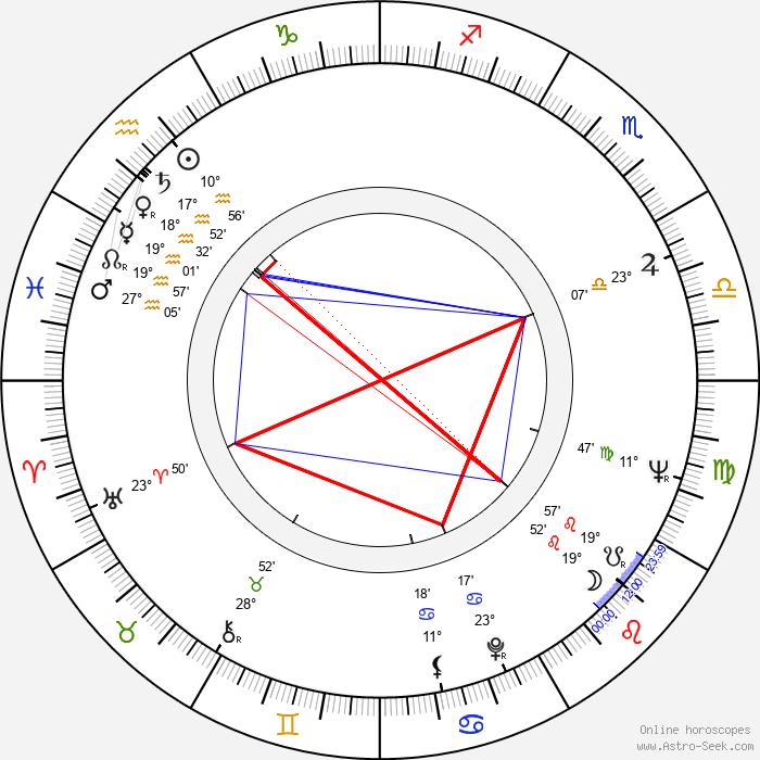 James Franciscus - Birth horoscope chart