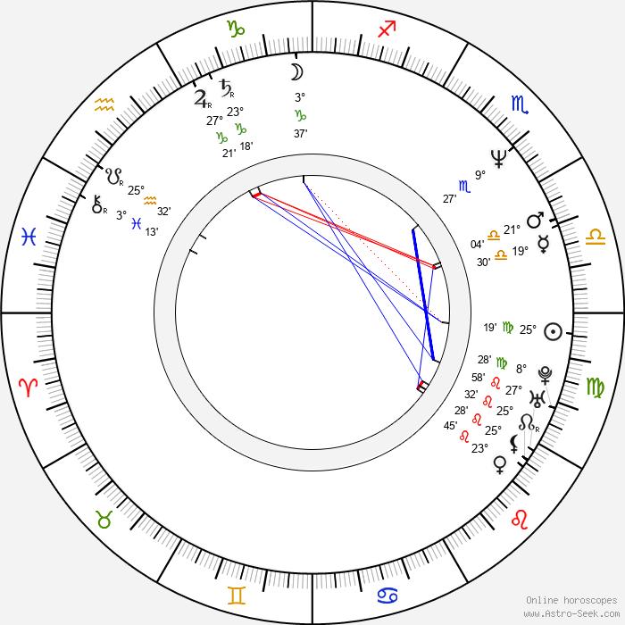 James Gandolfini - Birth horoscope chart