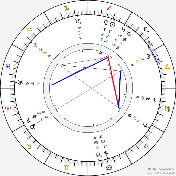 James Greene - Birth horoscope chart