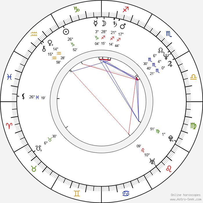 James Grippando - Birth horoscope chart