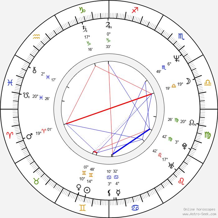 James Isaac - Birth horoscope chart