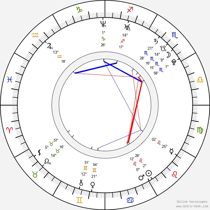 James Lafferty - Birth horoscope chart