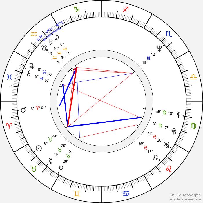 James Le Gros - Birth horoscope chart