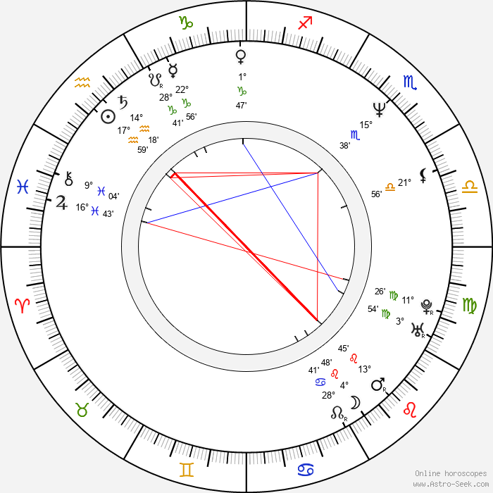 James Leland Adams - Birth horoscope chart