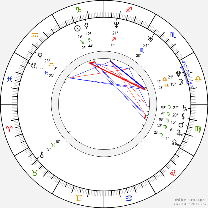James Lloyd - Birth horoscope chart