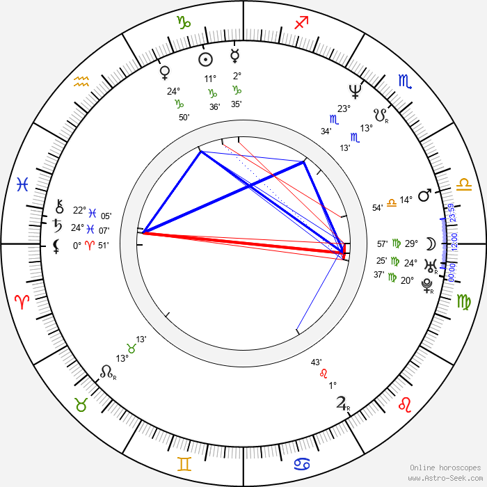 James Marshall - Birth horoscope chart