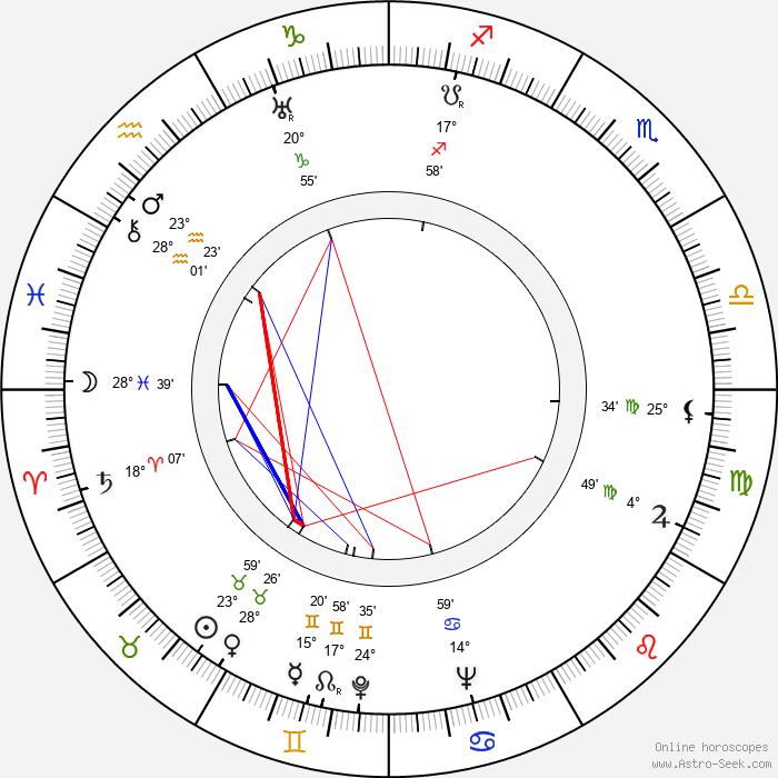 James Mason - Birth horoscope chart