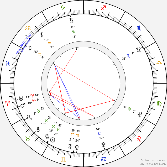 James McEachin - Birth horoscope chart