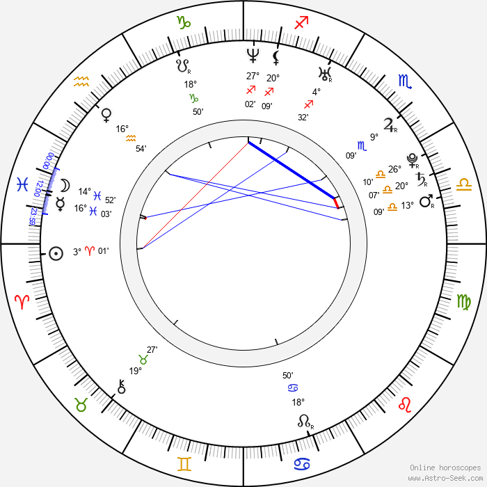 James Napier Robertson - Birth horoscope chart