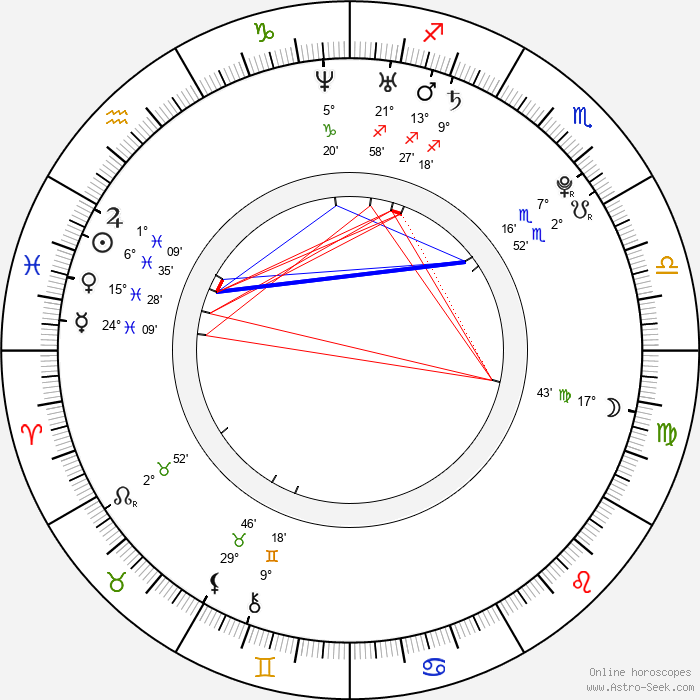 James Phelps - Birth horoscope chart
