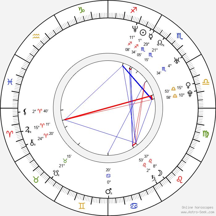 James Pomichter - Birth horoscope chart