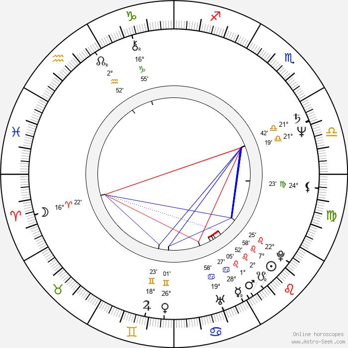 James Read - Birth horoscope chart