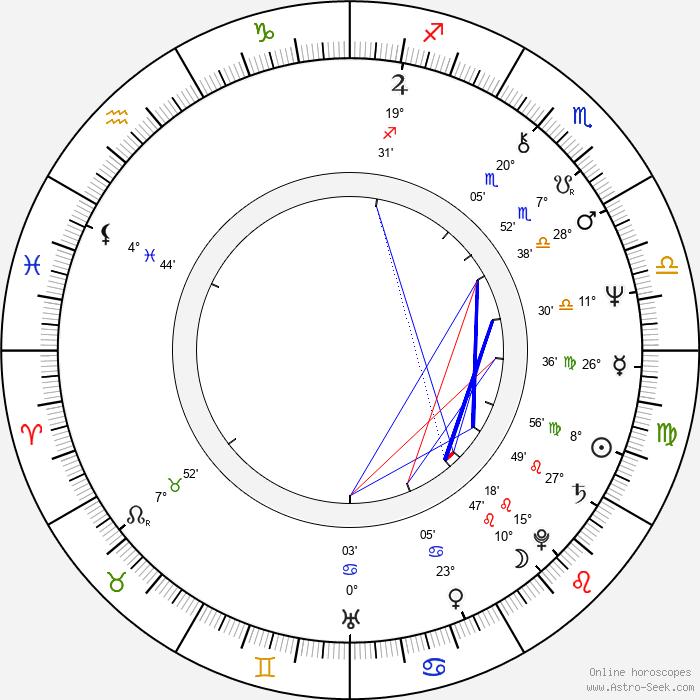 James Rebhorn - Birth horoscope chart