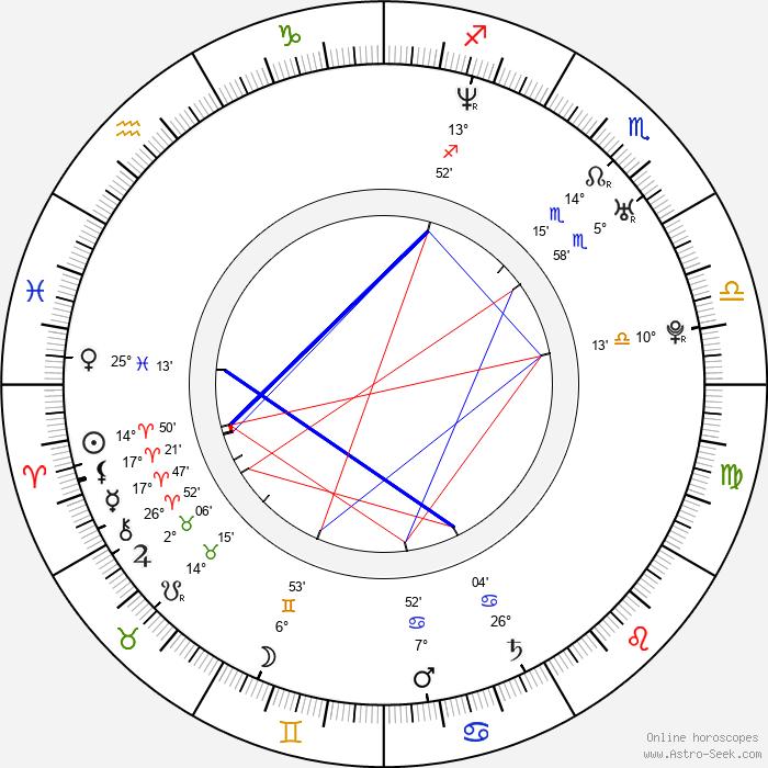 James Roday - Birth horoscope chart