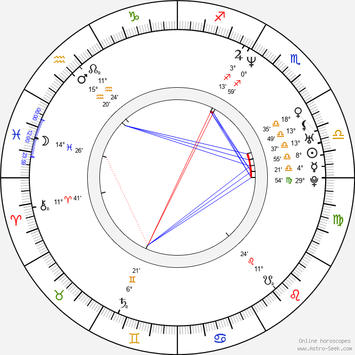 James Root - Birth horoscope chart