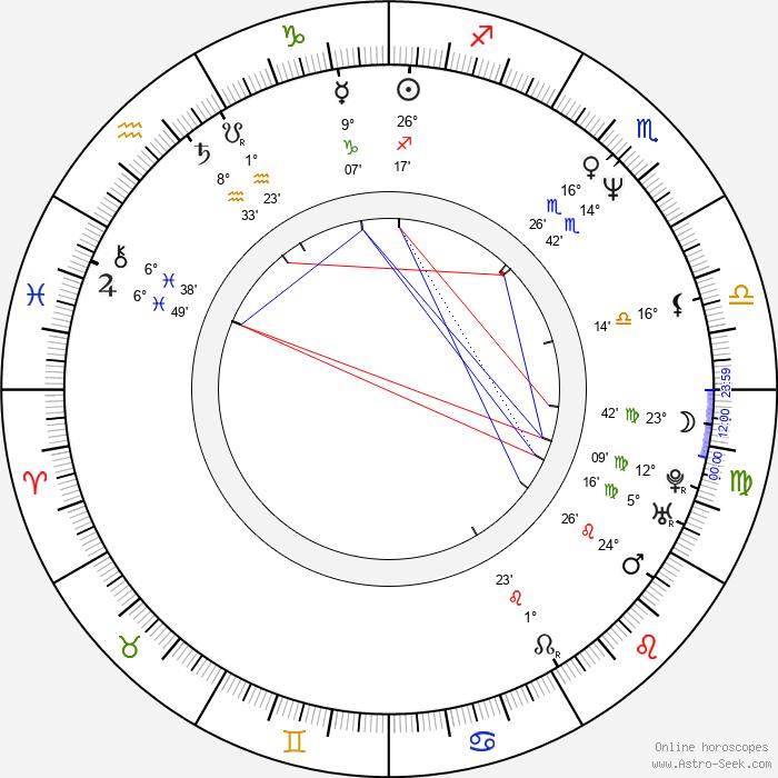 James Sie - Birth horoscope chart