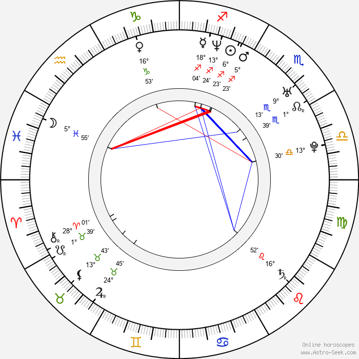 James Tanner - Birth horoscope chart