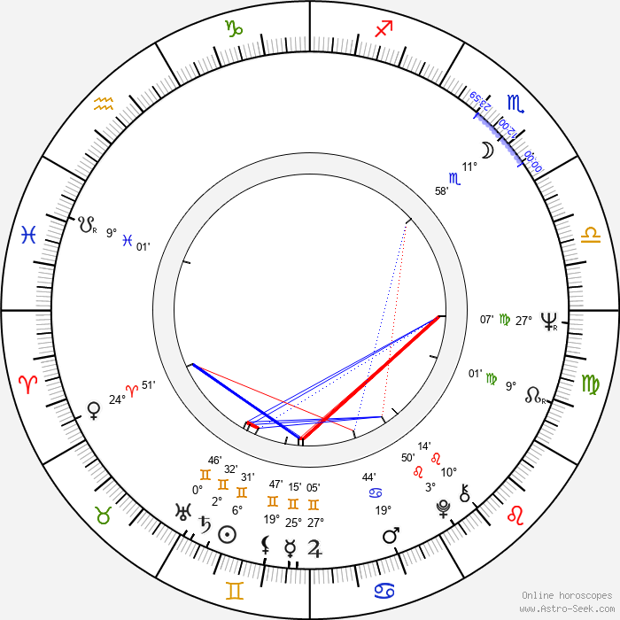 James Tien - Birth horoscope chart