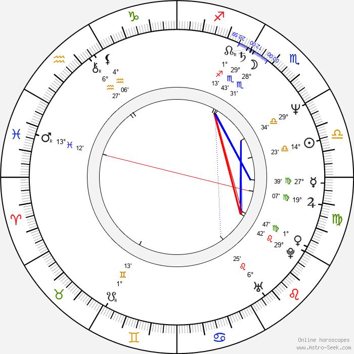 James Van Patten - Birth horoscope chart