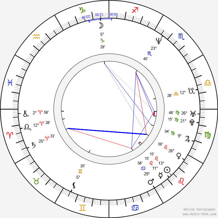 James Wilder - Birth horoscope chart
