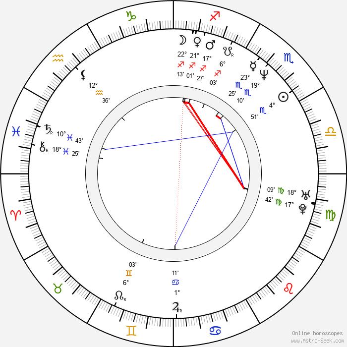 Jami Gertz - Birth horoscope chart