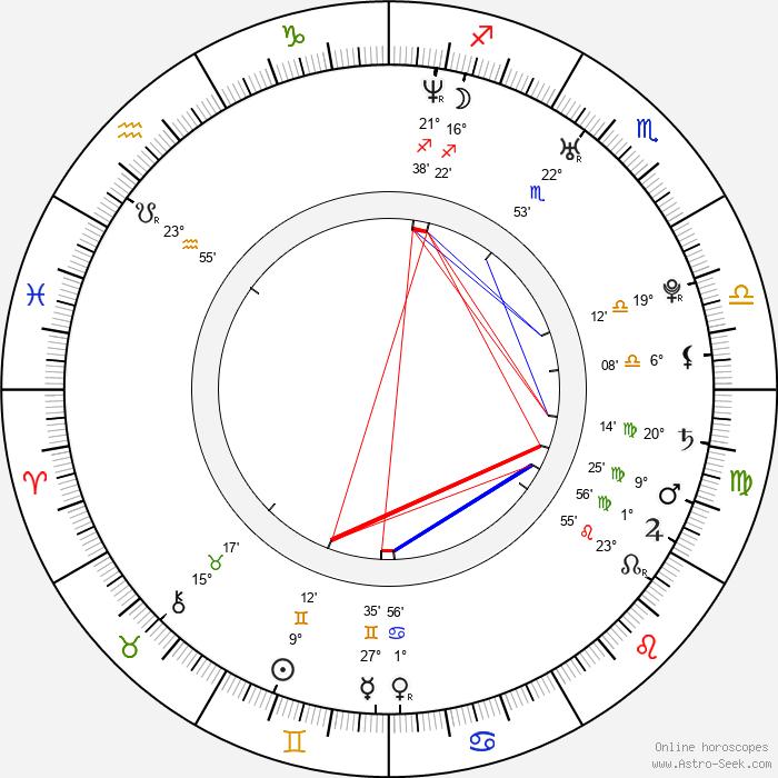 Jamie Adams - Birth horoscope chart