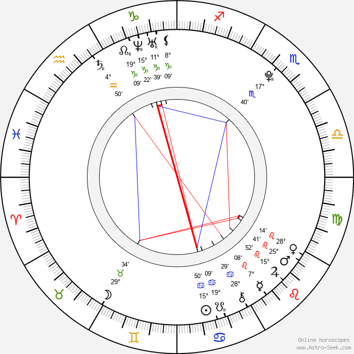 Jamie Blackley - Birth horoscope chart