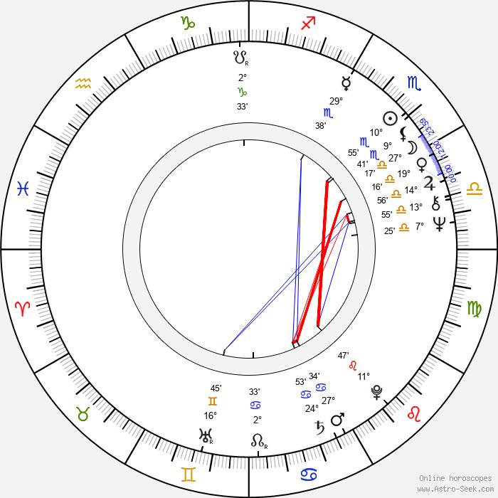 Jamie Brown - Birth horoscope chart
