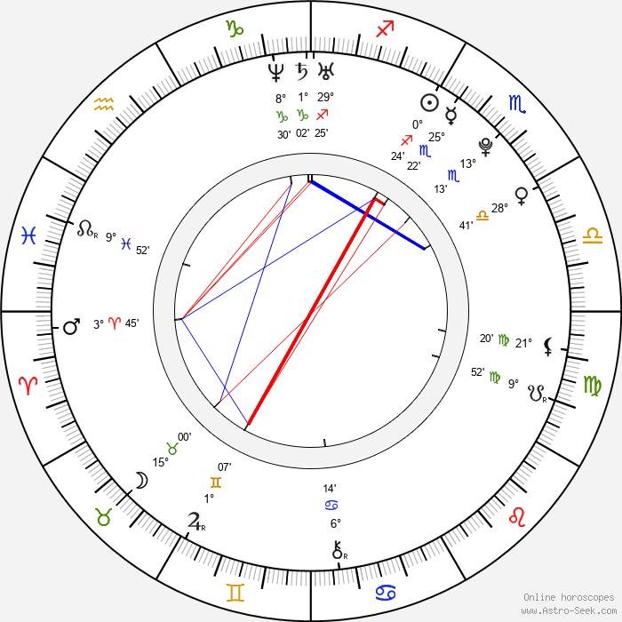 Jamie Campbell Bower - Birth horoscope chart
