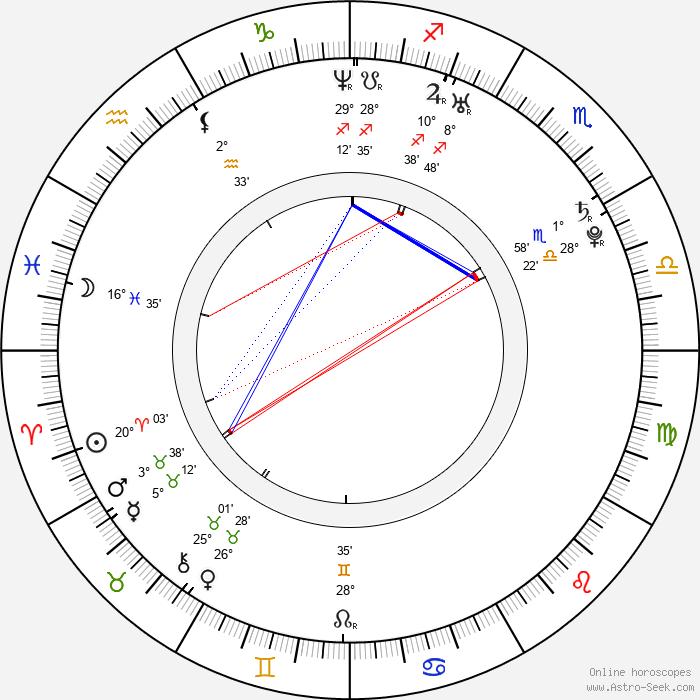 Jamie Chung - Birth horoscope chart