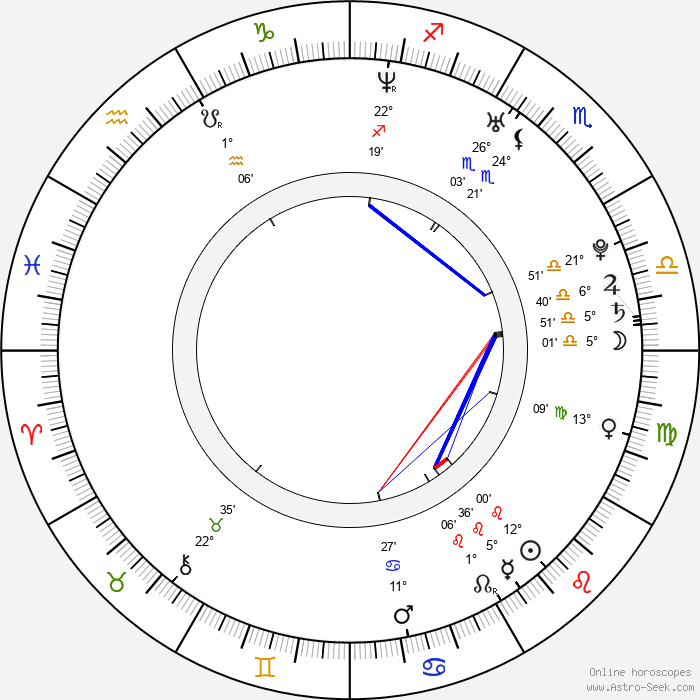 Jamie Croft - Birth horoscope chart