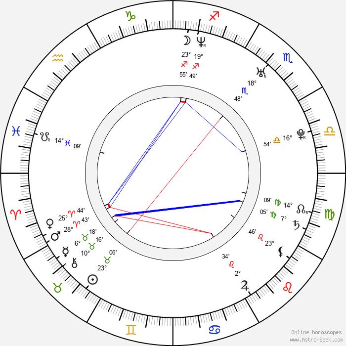 Jamie Draven - Birth horoscope chart
