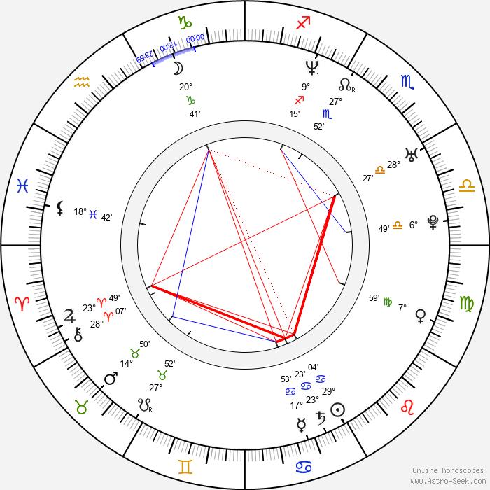 Jamie Gannon - Birth horoscope chart
