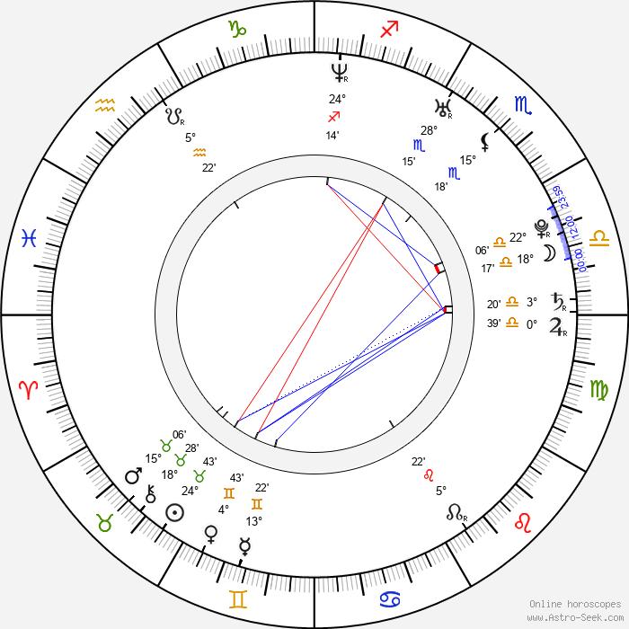 Jamie-Lynn Sigler - Birth horoscope chart