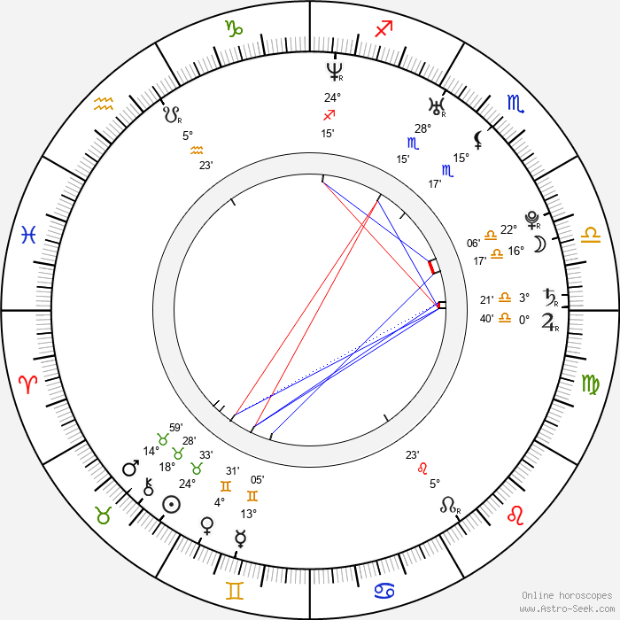 Jamie-Lynn Sigler - Birth horoscope chart